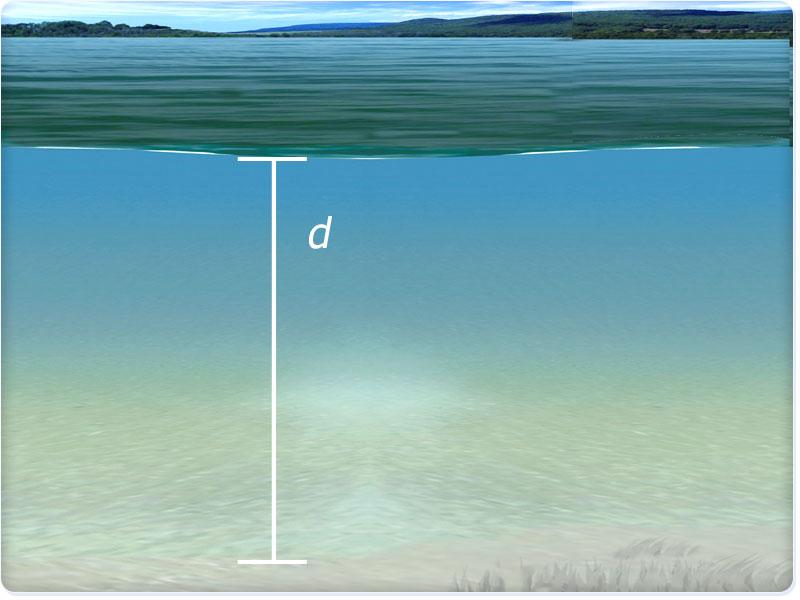the depth of -#main